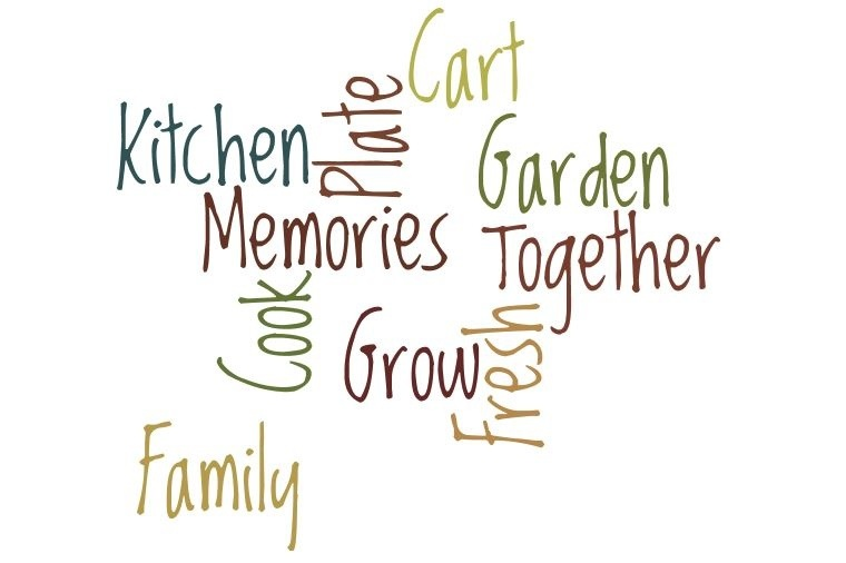 Lessons Learned From Mom\'s Kitchen - Jen Haugen RD